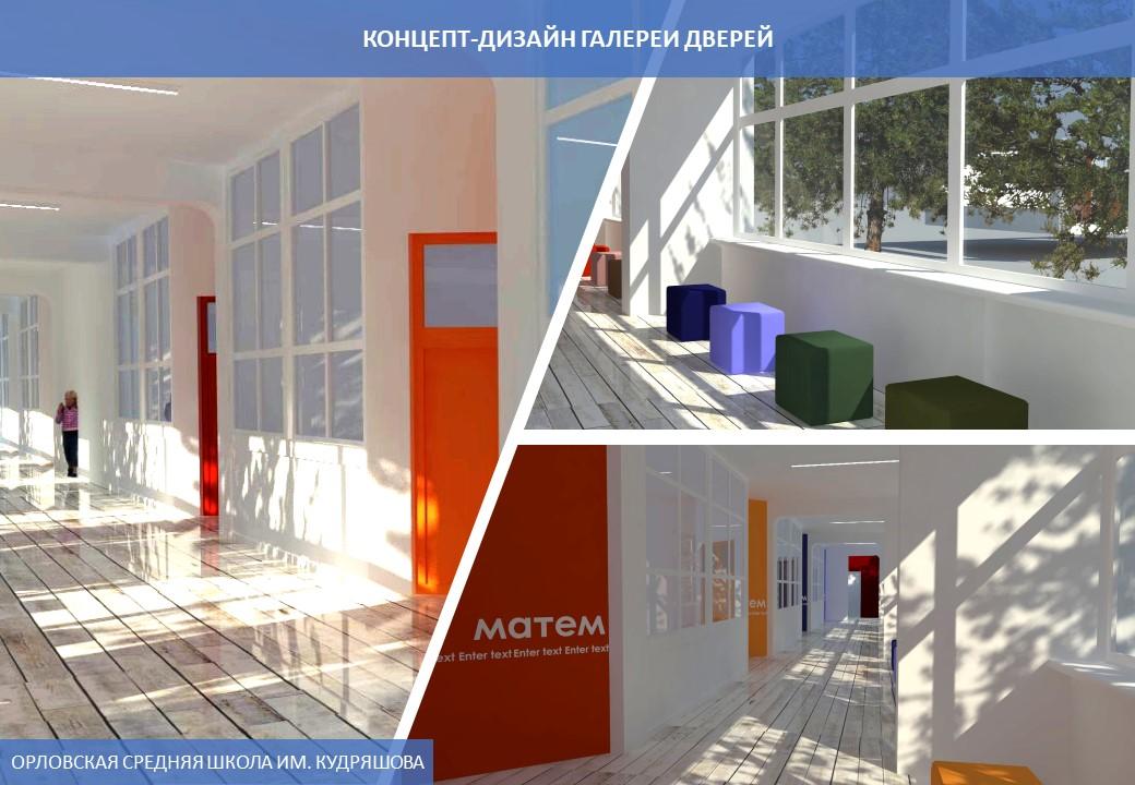 Трансформация образовательного пространства