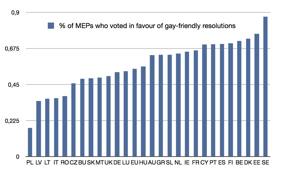 Re: Is Poland gay- friendly