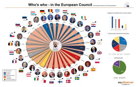Los líderes se enfrentan a una cumbre crucial de la UE para la acción climática 10