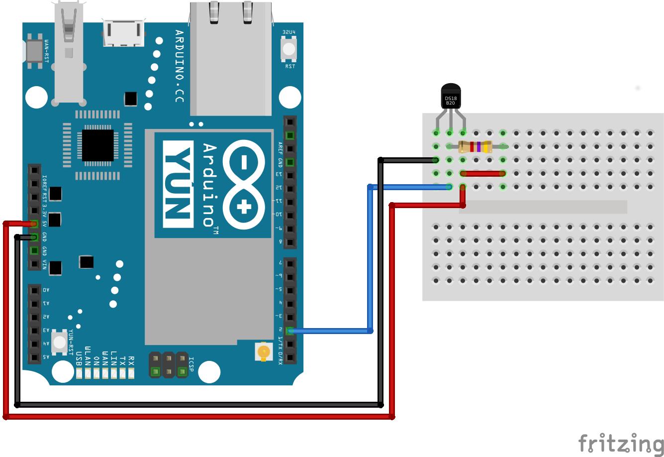 Arduino · Documentation | Syncano