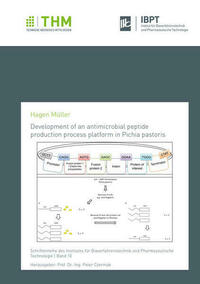 Development of an antimicrobial peptide production process platform in Pichia pastoris