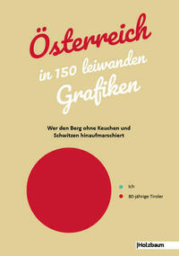Österreich in 150 leiwanden Grafiken