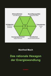 Das rationale Hexagon der Energiewandlung
