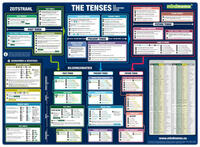 mindmemo Lernposter - The Tenses - Die...