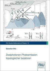 Zweiphotonen-Photoemission topologischer Isolatoren