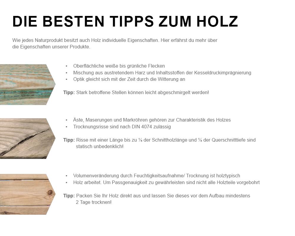 Artikelbeschreibung HolzinfoFooter
