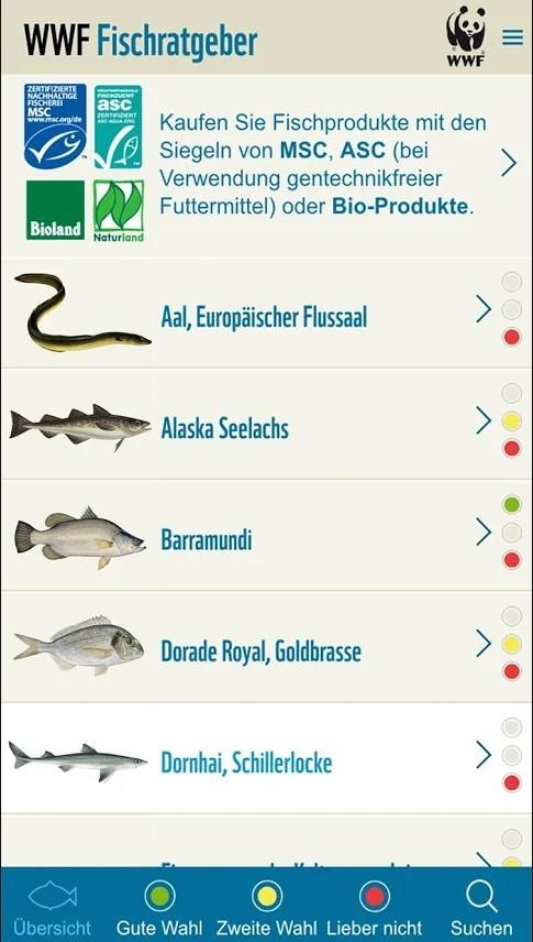 Fischratgeber Übersicht