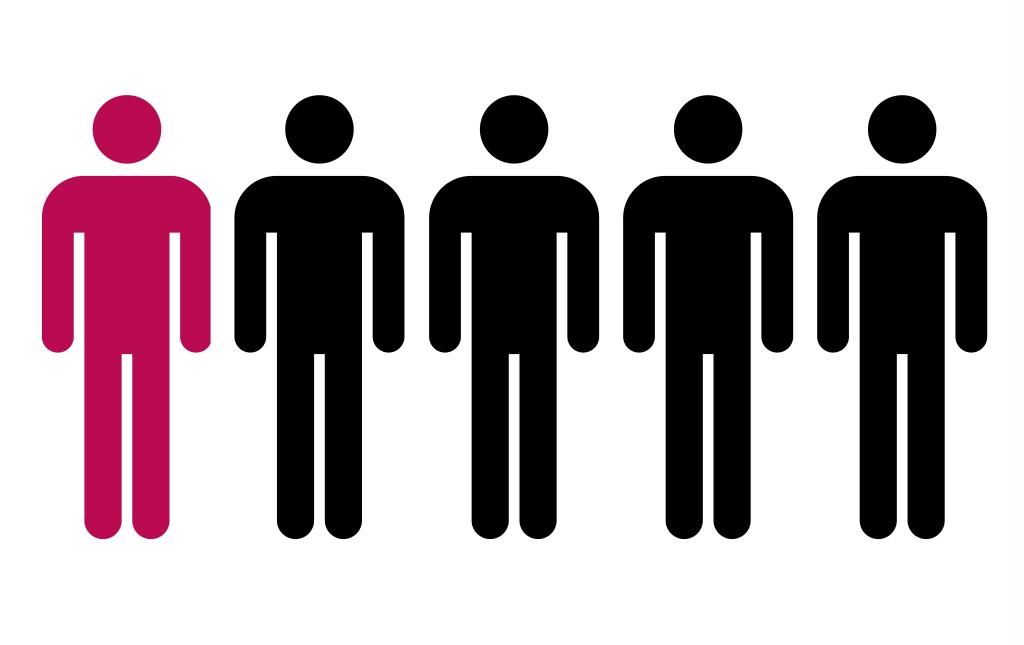 Grafik betroffener Männer