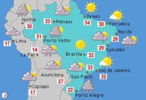das Wetter in Brasilien