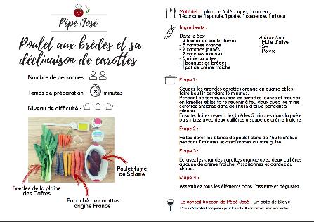 Une fiche recette ludique et simple à réaliser