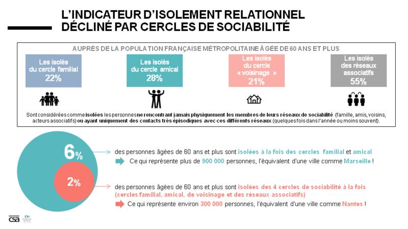 Infographie 2