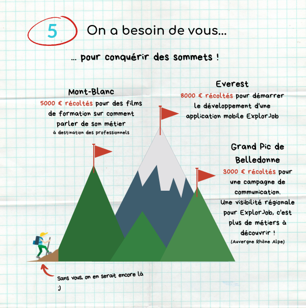 campagne 5