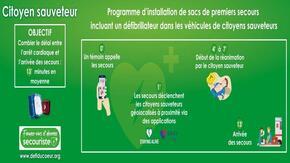 Programme Citoyen Sauveteur : Sauver des vies et équiper des citoyens sauveteurs