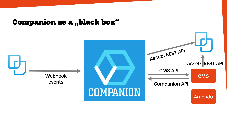 Diagram: Companion as a black box