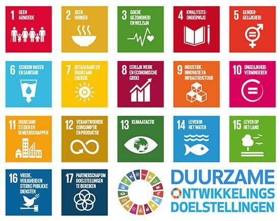 Duurzame ontwikkelingsdoelstellingen - GEANNULEERD