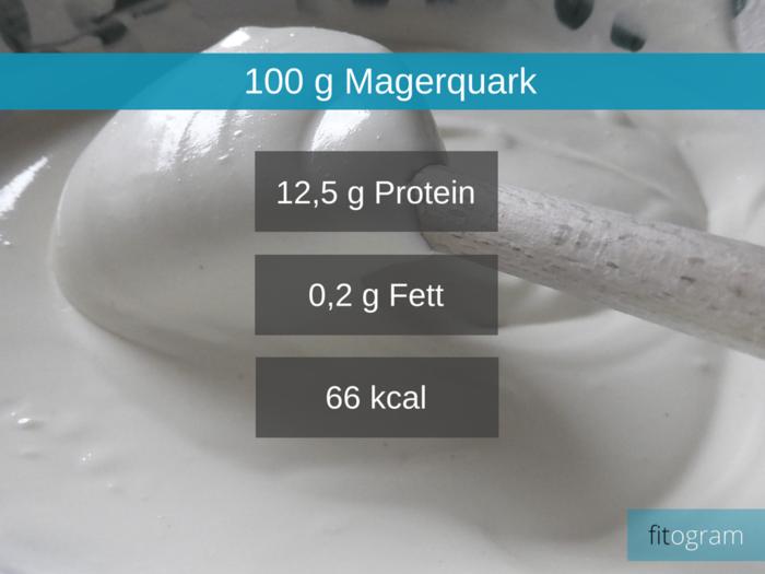 Magerquark guide na%cc%88hrwerte