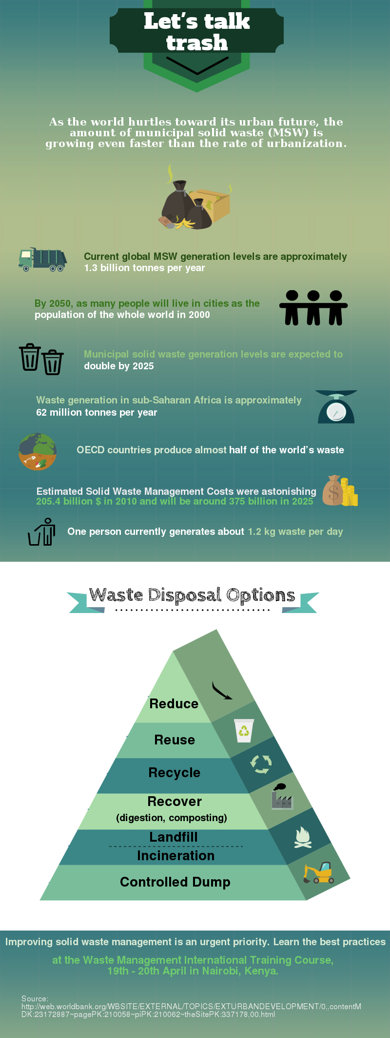 Let's talk trash - infographic