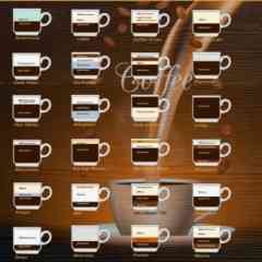 Coffee-eMotions - Impression 3 Coffee-eMotions