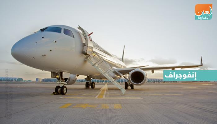 """إنفوجراف.. مطار دبي الدولي يحقق رقما قياسيا بـ""""مليار مسافر"""""""