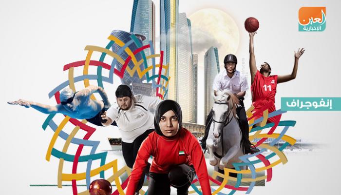 إنفوجراف.. برنامج المدن المضيفة في الأولمبياد العالمي الخاص بأبوظبي