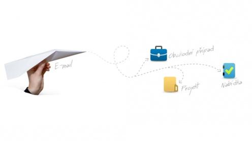 RAYNET CRM: Pošlete si email rovnou k Obchodnímu případu!