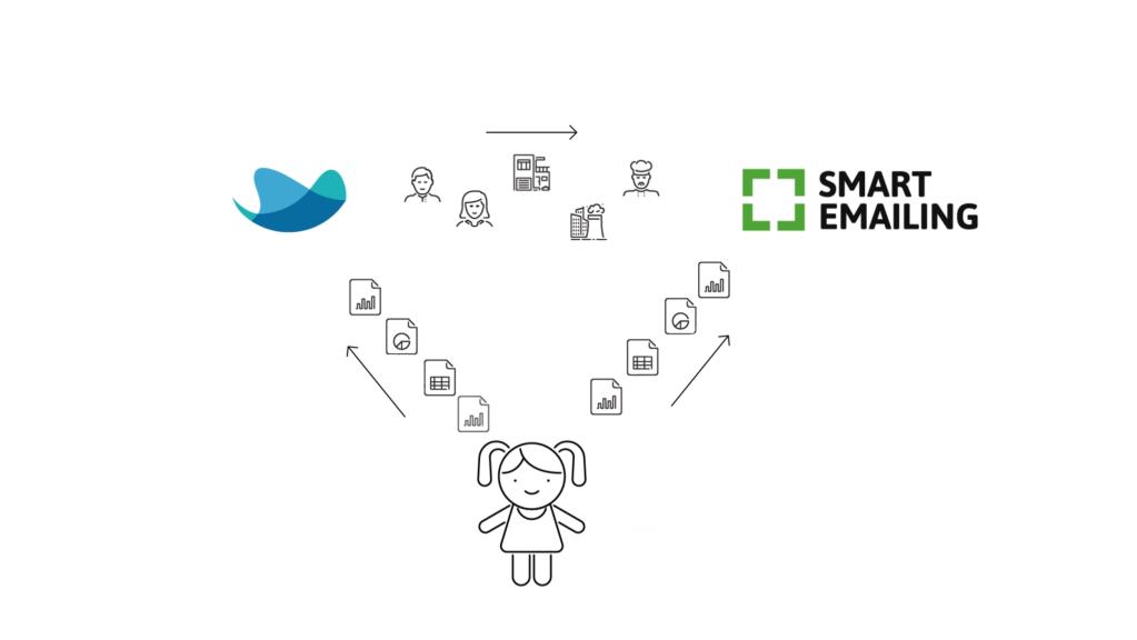 Propojte marketing s obchodem: integrujte RAYNET se SmartEmailingem