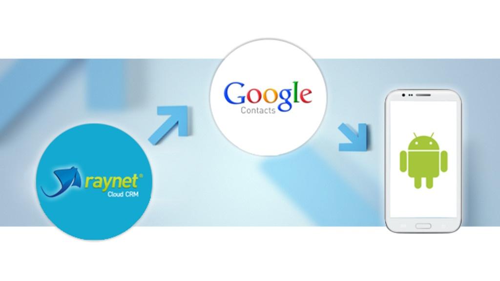 Návod: Jak propojit RAYNET CRM s Google kontakty a vaším mobilem