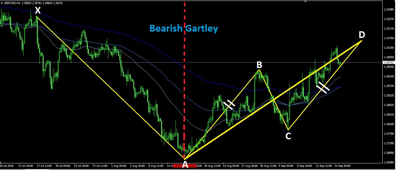 Forex market geometry pdf