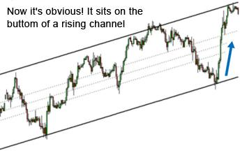 Bottom of a rising channel forex chart