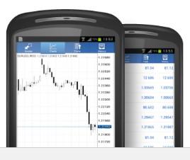 XM.com mobile platform