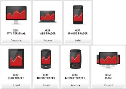 XM.com trading platform
