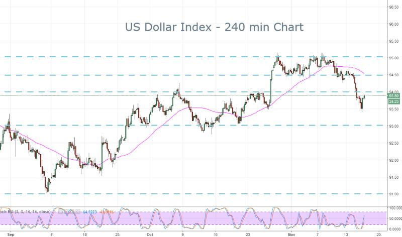 DXY