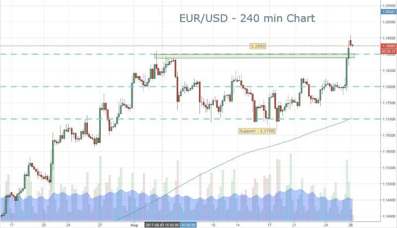 Euro Gap