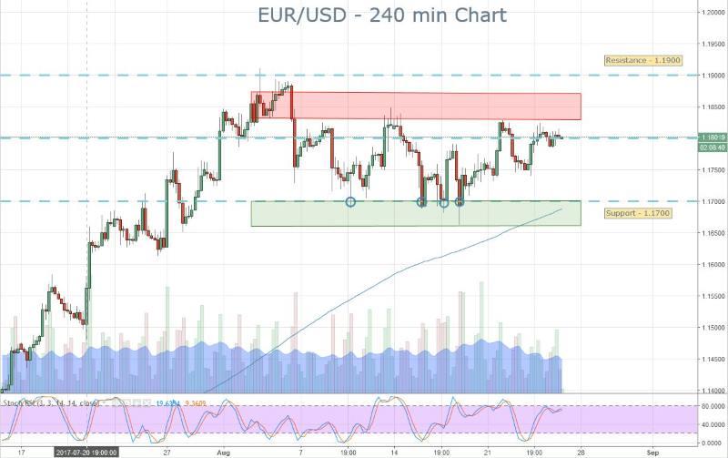 EUR Friday