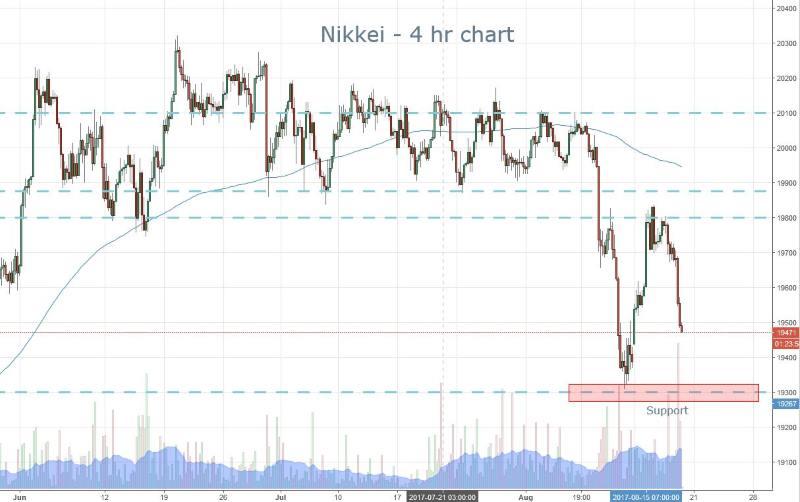 Nikkei Friday