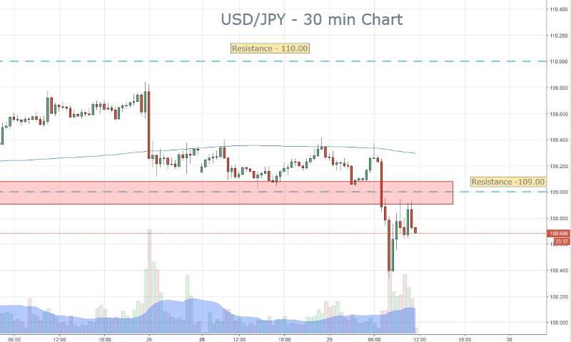 Yen 30 minute
