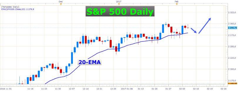 British Pound Going Haywire 4