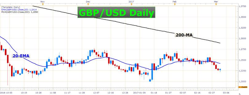ECB, RBA, and NFP 3