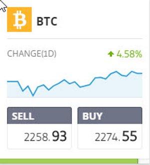 (How to Trade Bitcoin 3)