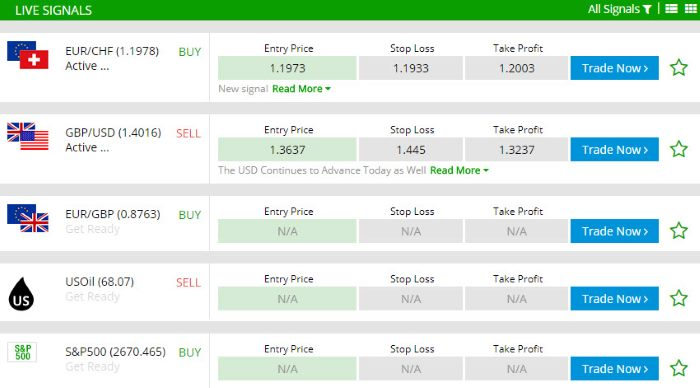 Signals+terminal+snapshot+for+Forex+Signals+Industry+Introduction.jpg