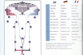 Kite sailing trainer kite