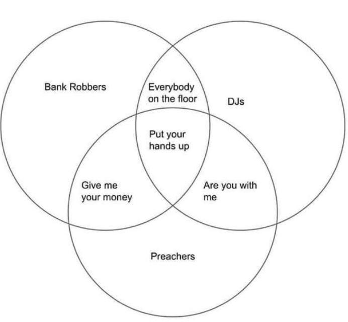 Relationship between bank robbers, DJs, and Preachers, explainlikeimfive style