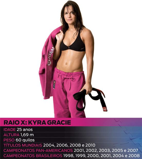 La musa del Jiu-jitsu: <br /> intervista a Kyra Gracie 1