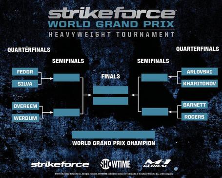 Torneo Strikeforce HW: si farà ! 1