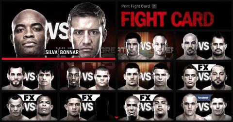 risultati UFC 153