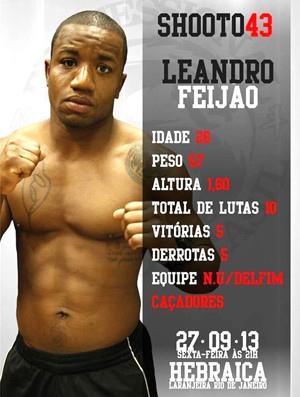 Leandro Feijao Souza-taglio del peso