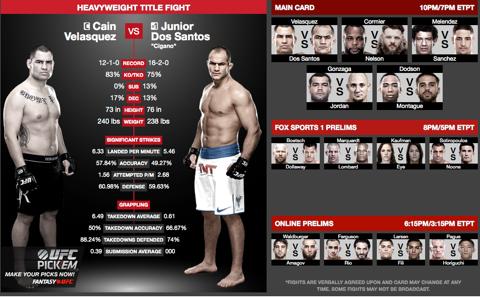 UFC 166 Cain Velasquez vs Junior Dos Santos III - risultati in diretta