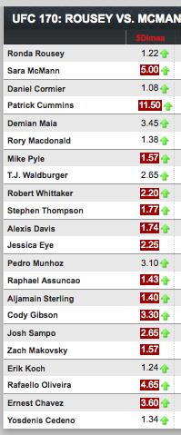UFC 170- Rousey vs McMann