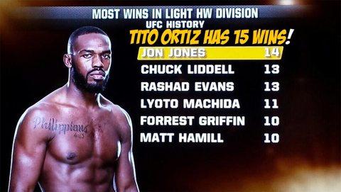 il revisionismo storico dell'UFC... 1