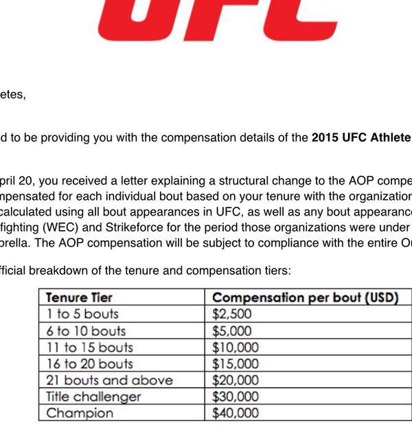 UFC-reebook-accordo